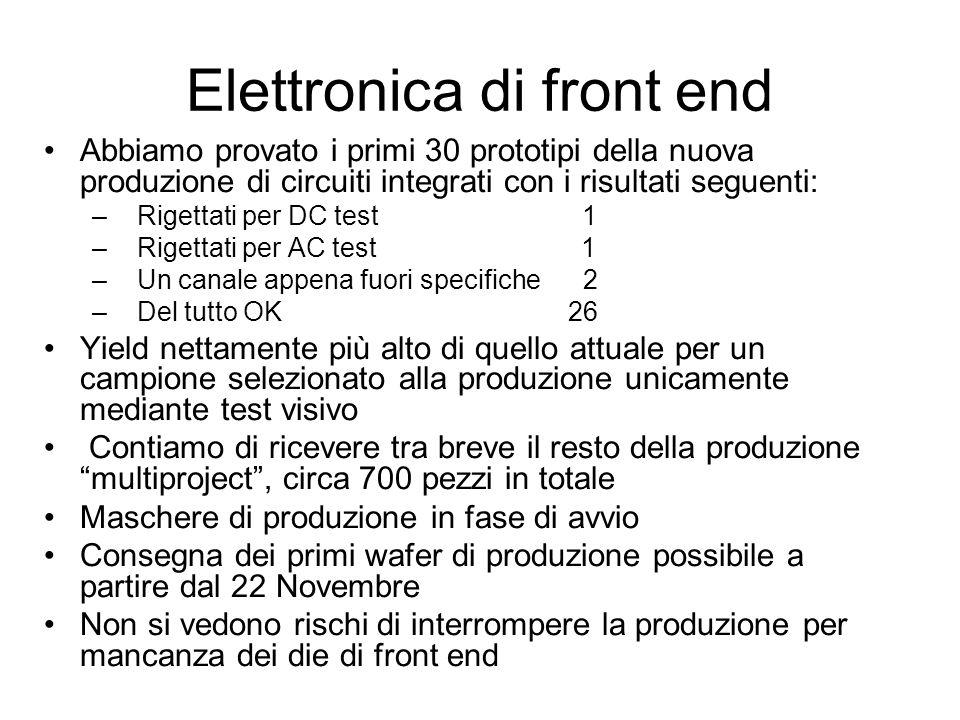 Elettronica di front end Abbiamo provato i primi 30 prototipi della nuova produzione di circuiti integrati con i risultati seguenti: – Rigettati per D