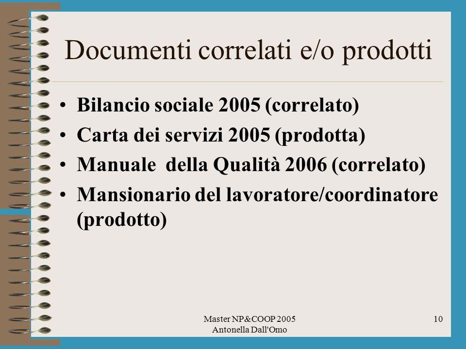 Master NP&COOP 2005 Antonella Dall Omo 10 Documenti correlati e/o prodotti Bilancio sociale 2005 (correlato) Carta dei servizi 2005 (prodotta) Manuale della Qualità 2006 (correlato) Mansionario del lavoratore/coordinatore (prodotto)
