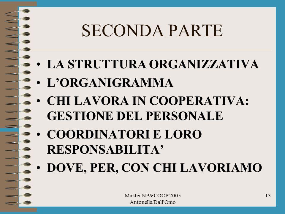 Master NP&COOP 2005 Antonella Dall'Omo 13 SECONDA PARTE LA STRUTTURA ORGANIZZATIVA L'ORGANIGRAMMA CHI LAVORA IN COOPERATIVA: GESTIONE DEL PERSONALE CO