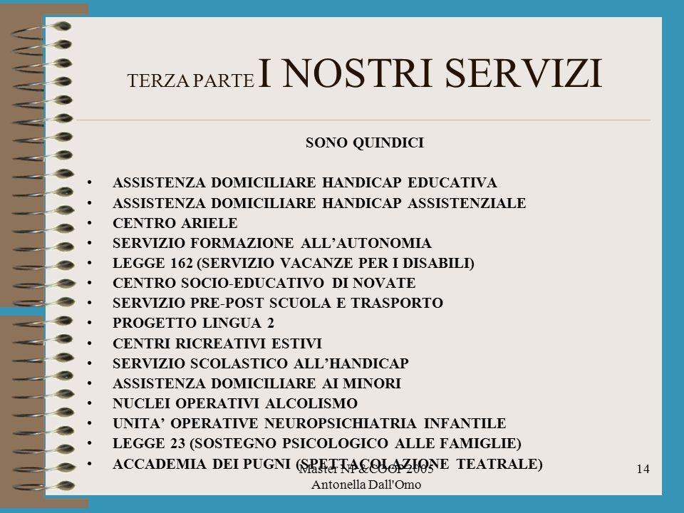 Master NP&COOP 2005 Antonella Dall Omo 14 TERZA PARTE I NOSTRI SERVIZI SONO QUINDICI ASSISTENZA DOMICILIARE HANDICAP EDUCATIVA ASSISTENZA DOMICILIARE HANDICAP ASSISTENZIALE CENTRO ARIELE SERVIZIO FORMAZIONE ALL'AUTONOMIA LEGGE 162 (SERVIZIO VACANZE PER I DISABILI) CENTRO SOCIO-EDUCATIVO DI NOVATE SERVIZIO PRE-POST SCUOLA E TRASPORTO PROGETTO LINGUA 2 CENTRI RICREATIVI ESTIVI SERVIZIO SCOLASTICO ALL'HANDICAP ASSISTENZA DOMICILIARE AI MINORI NUCLEI OPERATIVI ALCOLISMO UNITA' OPERATIVE NEUROPSICHIATRIA INFANTILE LEGGE 23 (SOSTEGNO PSICOLOGICO ALLE FAMIGLIE) ACCADEMIA DEI PUGNI (SPETTACOLAZIONE TEATRALE)