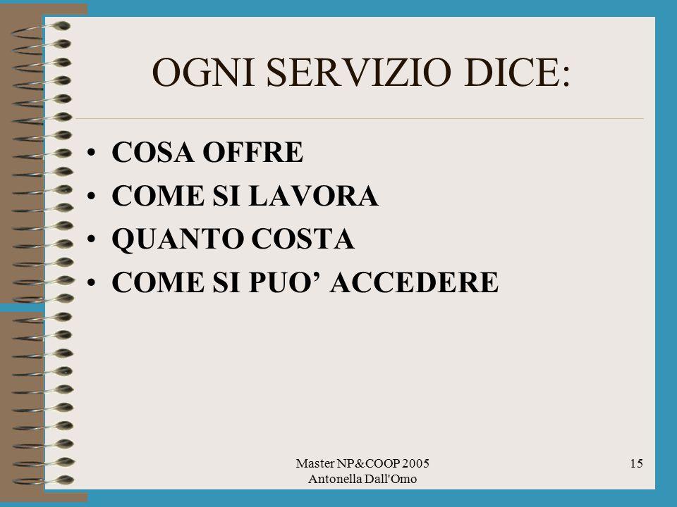 Master NP&COOP 2005 Antonella Dall'Omo 15 OGNI SERVIZIO DICE: COSA OFFRE COME SI LAVORA QUANTO COSTA COME SI PUO' ACCEDERE