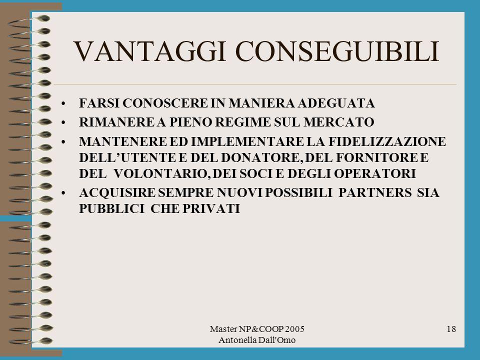 Master NP&COOP 2005 Antonella Dall Omo 18 VANTAGGI CONSEGUIBILI FARSI CONOSCERE IN MANIERA ADEGUATA RIMANERE A PIENO REGIME SUL MERCATO MANTENERE ED IMPLEMENTARE LA FIDELIZZAZIONE DELL'UTENTE E DEL DONATORE, DEL FORNITORE E DEL VOLONTARIO, DEI SOCI E DEGLI OPERATORI ACQUISIRE SEMPRE NUOVI POSSIBILI PARTNERS SIA PUBBLICI CHE PRIVATI
