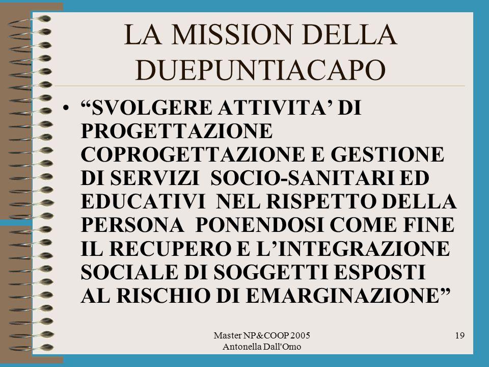 Master NP&COOP 2005 Antonella Dall Omo 19 LA MISSION DELLA DUEPUNTIACAPO SVOLGERE ATTIVITA' DI PROGETTAZIONE COPROGETTAZIONE E GESTIONE DI SERVIZI SOCIO-SANITARI ED EDUCATIVI NEL RISPETTO DELLA PERSONA PONENDOSI COME FINE IL RECUPERO E L'INTEGRAZIONE SOCIALE DI SOGGETTI ESPOSTI AL RISCHIO DI EMARGINAZIONE