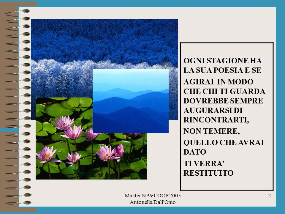 Master NP&COOP 2005 Antonella Dall Omo 13 SECONDA PARTE LA STRUTTURA ORGANIZZATIVA L'ORGANIGRAMMA CHI LAVORA IN COOPERATIVA: GESTIONE DEL PERSONALE COORDINATORI E LORO RESPONSABILITA' DOVE, PER, CON CHI LAVORIAMO