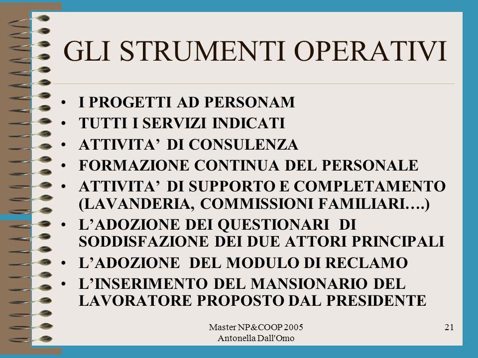 Master NP&COOP 2005 Antonella Dall Omo 21 GLI STRUMENTI OPERATIVI I PROGETTI AD PERSONAM TUTTI I SERVIZI INDICATI ATTIVITA' DI CONSULENZA FORMAZIONE CONTINUA DEL PERSONALE ATTIVITA' DI SUPPORTO E COMPLETAMENTO (LAVANDERIA, COMMISSIONI FAMILIARI….) L'ADOZIONE DEI QUESTIONARI DI SODDISFAZIONE DEI DUE ATTORI PRINCIPALI L'ADOZIONE DEL MODULO DI RECLAMO L'INSERIMENTO DEL MANSIONARIO DEL LAVORATORE PROPOSTO DAL PRESIDENTE
