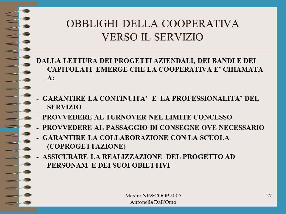 Master NP&COOP 2005 Antonella Dall Omo 27 OBBLIGHI DELLA COOPERATIVA VERSO IL SERVIZIO DALLA LETTURA DEI PROGETTI AZIENDALI, DEI BANDI E DEI CAPITOLATI EMERGE CHE LA COOPERATIVA E' CHIAMATA A: - GARANTIRE LA CONTINUITA' E LA PROFESSIONALITA' DEL SERVIZIO - PROVVEDERE AL TURNOVER NEL LIMITE CONCESSO - PROVVEDERE AL PASSAGGIO DI CONSEGNE OVE NECESSARIO - GARANTIRE LA COLLABORAZIONE CON LA SCUOLA (COPROGETTAZIONE) - ASSICURARE LA REALIZZAZIONE DEL PROGETTO AD PERSONAM E DEI SUOI OBIETTIVI