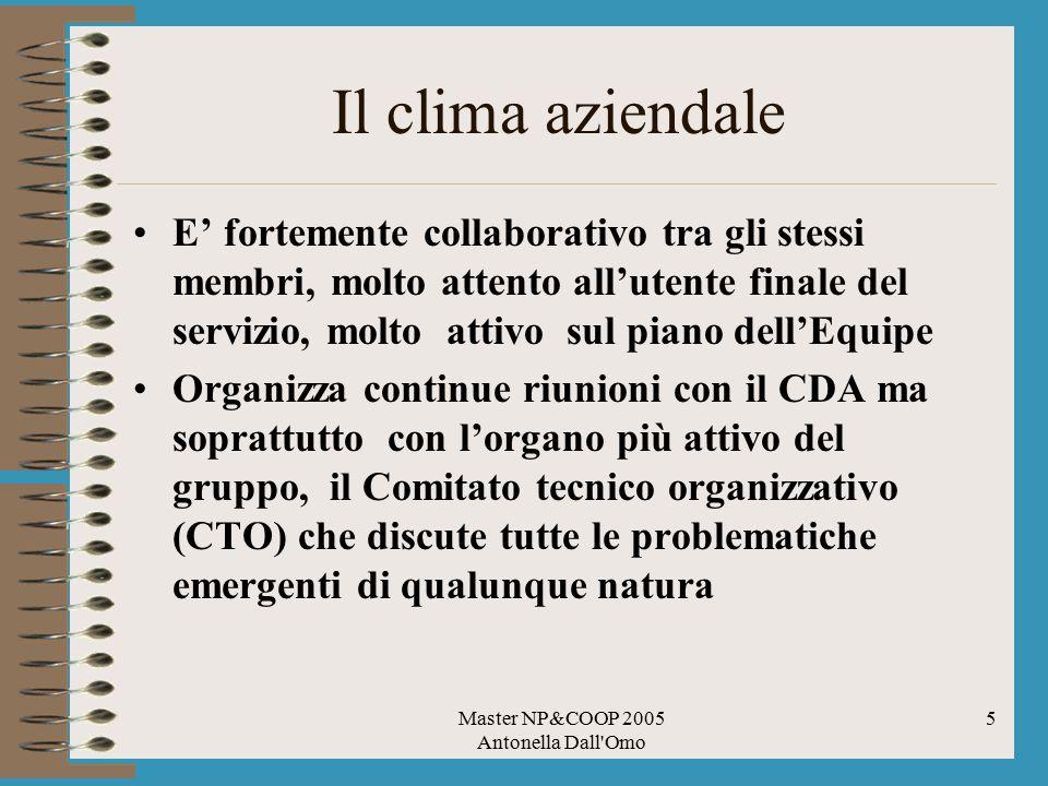 Master NP&COOP 2005 Antonella Dall'Omo 5 Il clima aziendale E' fortemente collaborativo tra gli stessi membri, molto attento all'utente finale del ser
