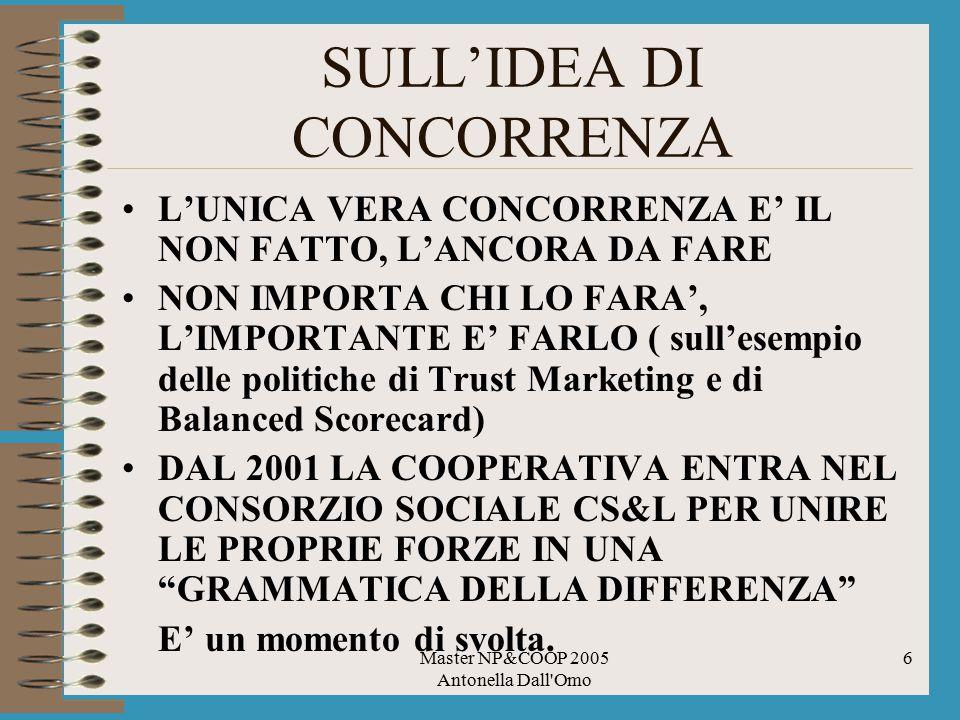 Master NP&COOP 2005 Antonella Dall Omo 6 SULL'IDEA DI CONCORRENZA L'UNICA VERA CONCORRENZA E' IL NON FATTO, L'ANCORA DA FARE NON IMPORTA CHI LO FARA', L'IMPORTANTE E' FARLO ( sull'esempio delle politiche di Trust Marketing e di Balanced Scorecard) DAL 2001 LA COOPERATIVA ENTRA NEL CONSORZIO SOCIALE CS&L PER UNIRE LE PROPRIE FORZE IN UNA GRAMMATICA DELLA DIFFERENZA E' un momento di svolta.