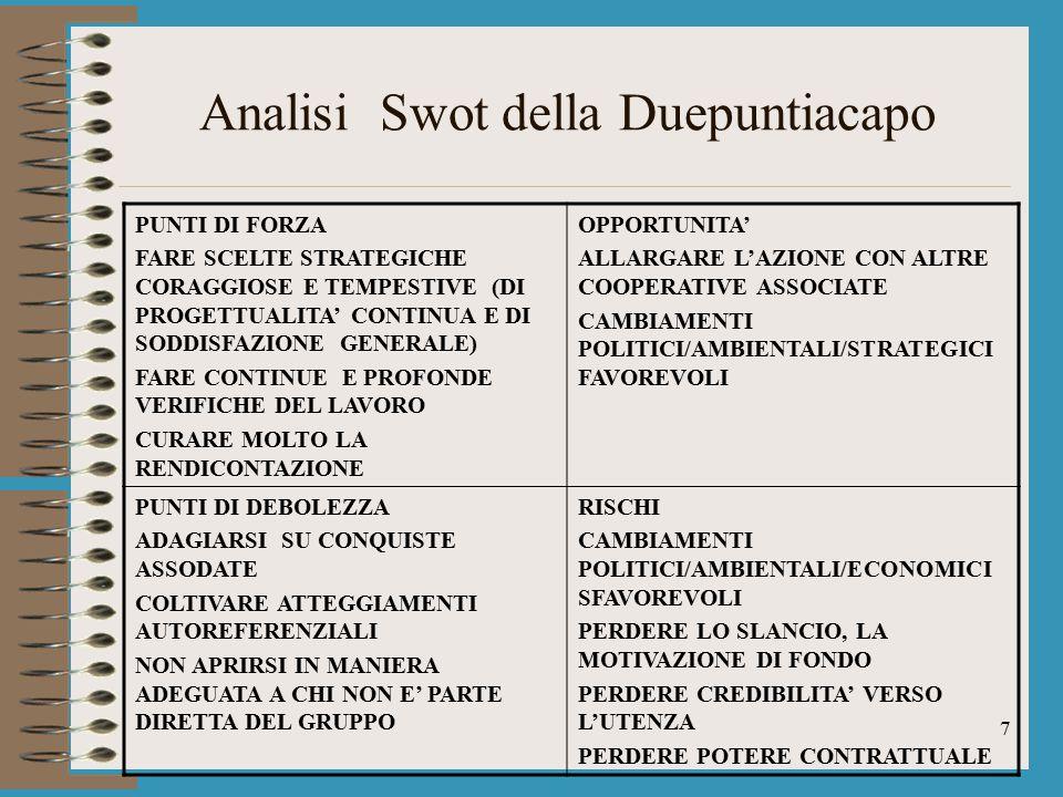 7 Analisi Swot della Duepuntiacapo PUNTI DI FORZA FARE SCELTE STRATEGICHE CORAGGIOSE E TEMPESTIVE (DI PROGETTUALITA' CONTINUA E DI SODDISFAZIONE GENER