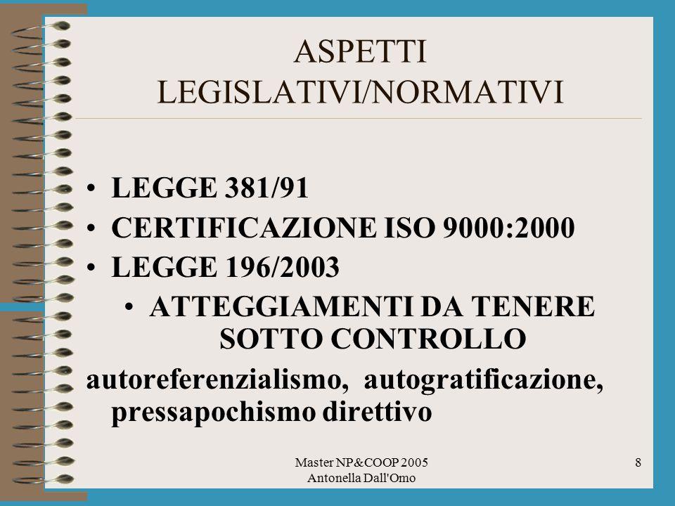 Master NP&COOP 2005 Antonella Dall'Omo 8 ASPETTI LEGISLATIVI/NORMATIVI LEGGE 381/91 CERTIFICAZIONE ISO 9000:2000 LEGGE 196/2003 ATTEGGIAMENTI DA TENER