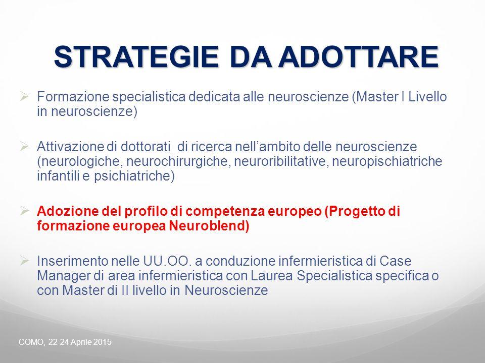 STRATEGIE DA ADOTTARE STRATEGIE DA ADOTTARE  Formazione specialistica dedicata alle neuroscienze (Master I Livello in neuroscienze)  Attivazione di