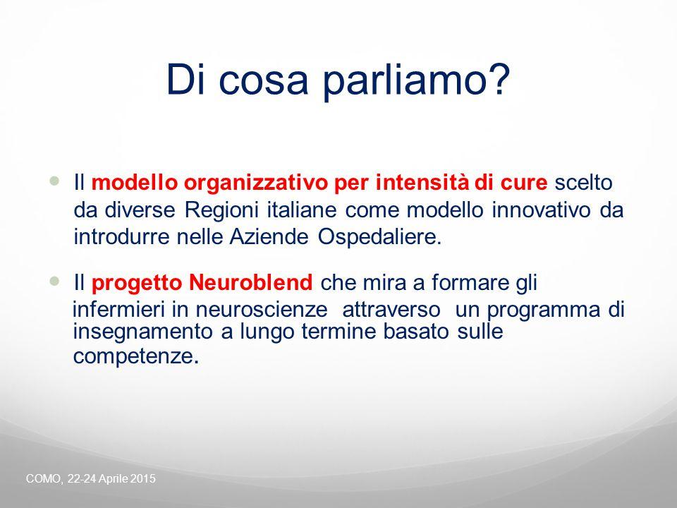Di cosa parliamo? Il modello organizzativo per intensità di cure scelto da diverse Regioni italiane come modello innovativo da introdurre nelle Aziend