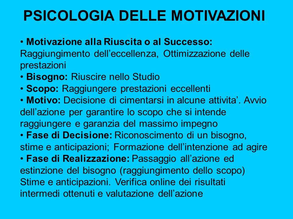 PSICOLOGIA DELLE MOTIVAZIONI Motivazione alla Riuscita o al Successo: Raggiungimento dell'eccellenza, Ottimizzazione delle prestazioni Bisogno: Riusci
