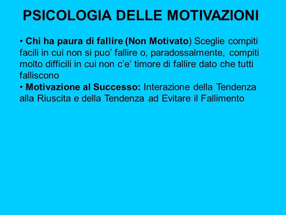 PSICOLOGIA DELLE MOTIVAZIONI Chi ha paura di fallire (Non Motivato) Sceglie compiti facili in cui non si puo' fallire o, paradossalmente, compiti molt