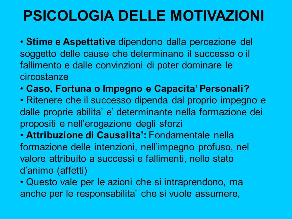 PSICOLOGIA DELLE MOTIVAZIONI Stime e Aspettative dipendono dalla percezione del soggetto delle cause che determinano il successo o il fallimento e dal
