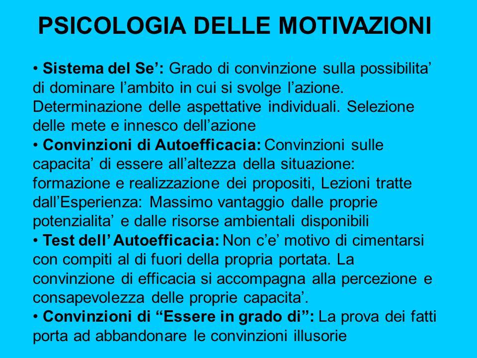 PSICOLOGIA DELLE MOTIVAZIONI Sistema del Se': Grado di convinzione sulla possibilita' di dominare l'ambito in cui si svolge l'azione. Determinazione d