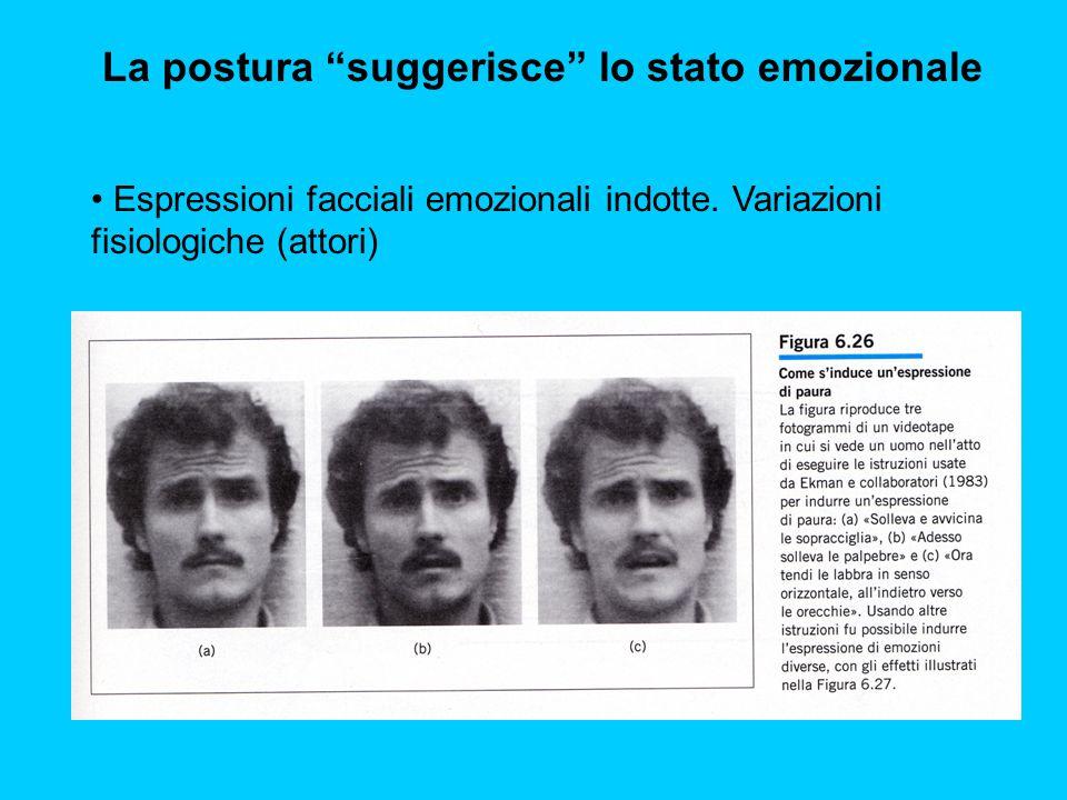 """La postura """"suggerisce"""" lo stato emozionale Espressioni facciali emozionali indotte. Variazioni fisiologiche (attori)"""