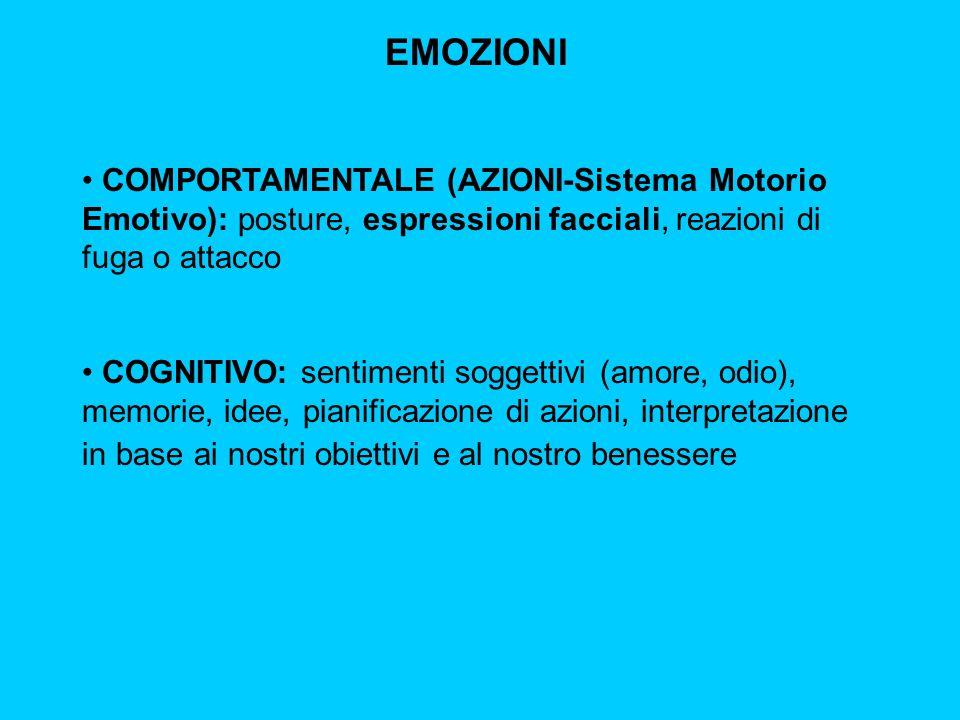 EMOZIONI COMPORTAMENTALE (AZIONI-Sistema Motorio Emotivo): posture, espressioni facciali, reazioni di fuga o attacco COGNITIVO: sentimenti soggettivi