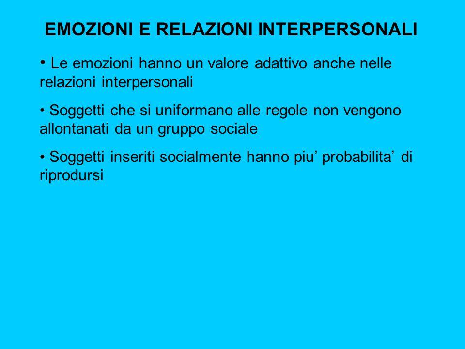 EMOZIONI E RELAZIONI INTERPERSONALI Le emozioni hanno un valore adattivo anche nelle relazioni interpersonali Soggetti che si uniformano alle regole n