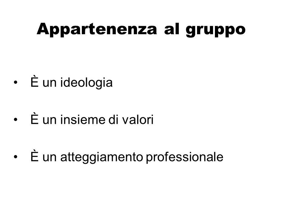 Appartenenza al gruppo È un ideologia È un insieme di valori È un atteggiamento professionale