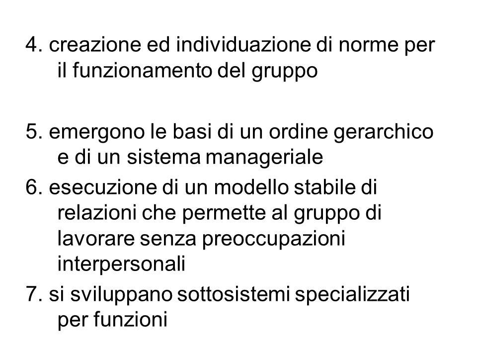 4. creazione ed individuazione di norme per il funzionamento del gruppo 5.