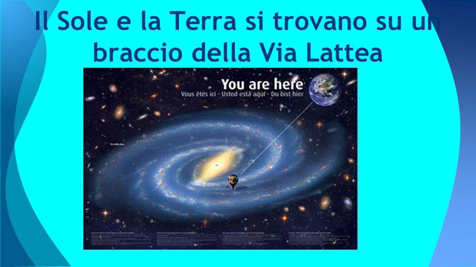 Il Sole e la Terra si trovano su un braccio della Via Lattea