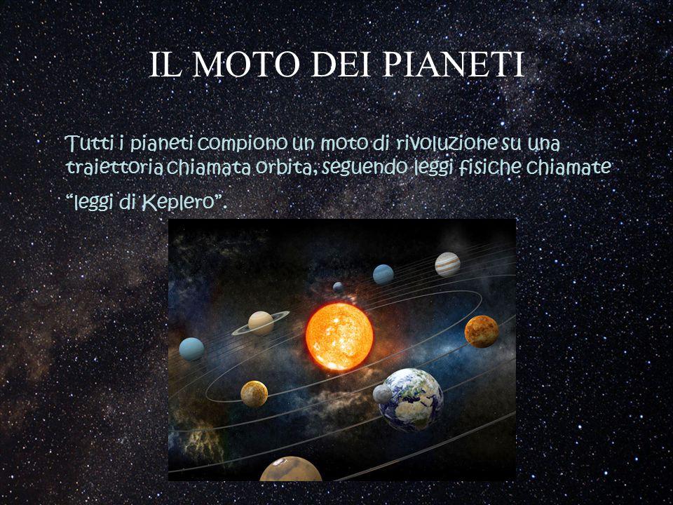 """IL MOTO DEI PIANETI Tutti i pianeti compiono un moto di rivoluzione su una traiettoria chiamata orbita, seguendo leggi fisiche chiamate """"leggi di Kepl"""