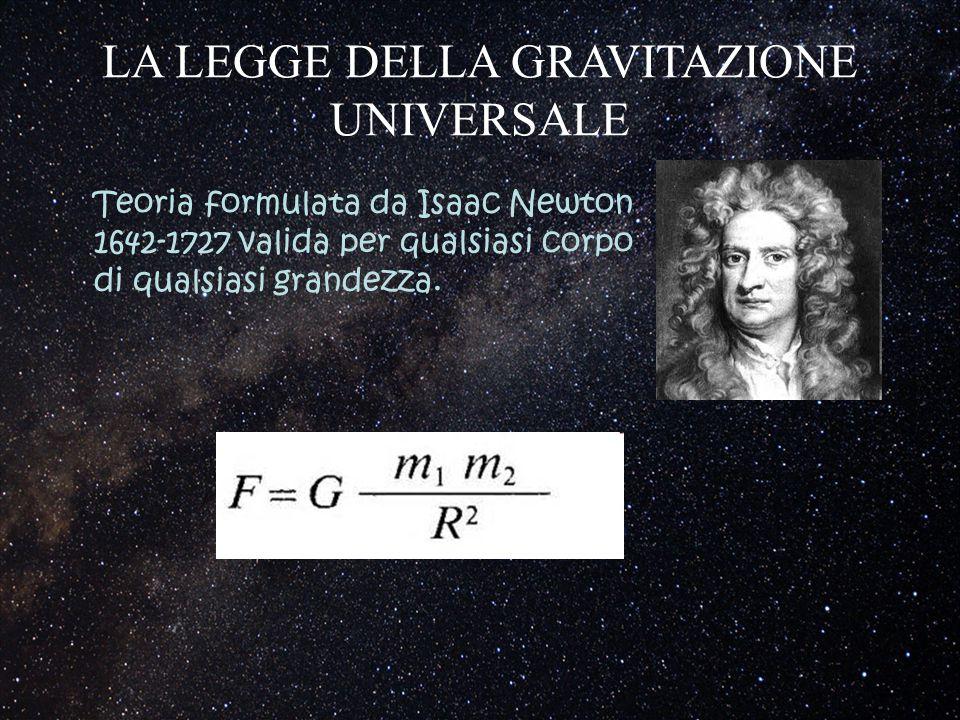 LA LEGGE DELLA GRAVITAZIONE UNIVERSALE Teoria formulata da Isaac Newton 1642-1727 valida per qualsiasi corpo di qualsiasi grandezza.
