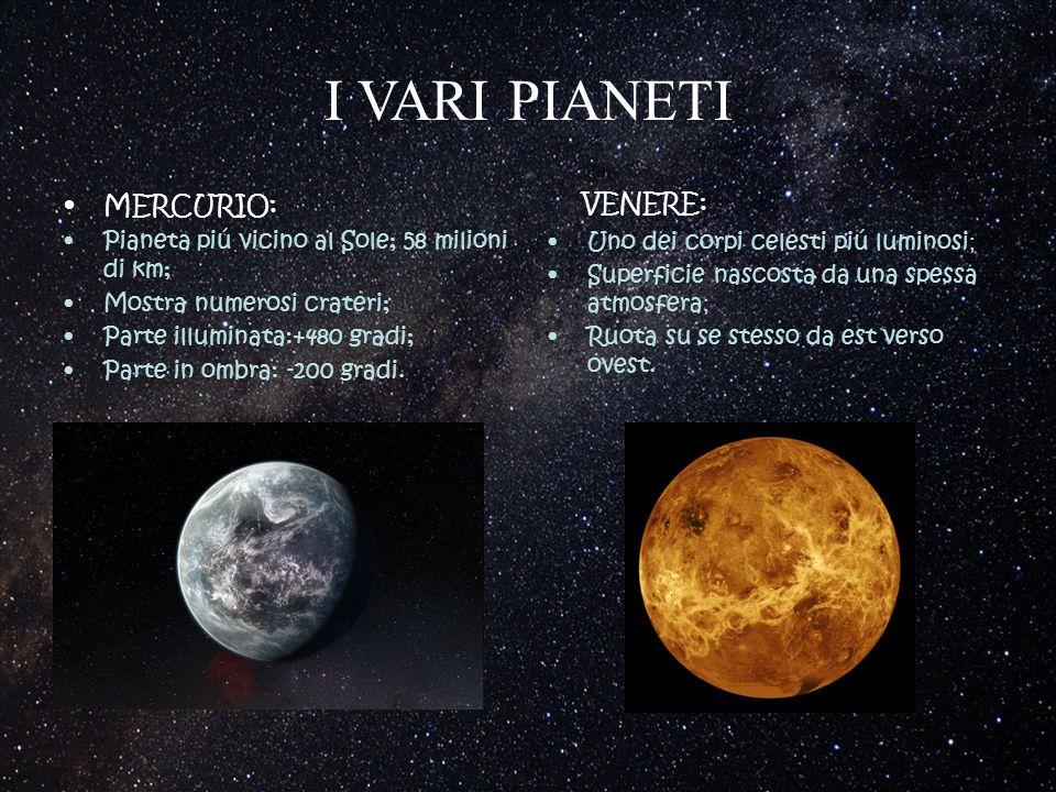 I VARI PIANETI MERCURIO: Pianeta piú vicino al Sole; 58 milioni di km; Mostra numerosi crateri; Parte illuminata:+480 gradi; Parte in ombra: -200 grad