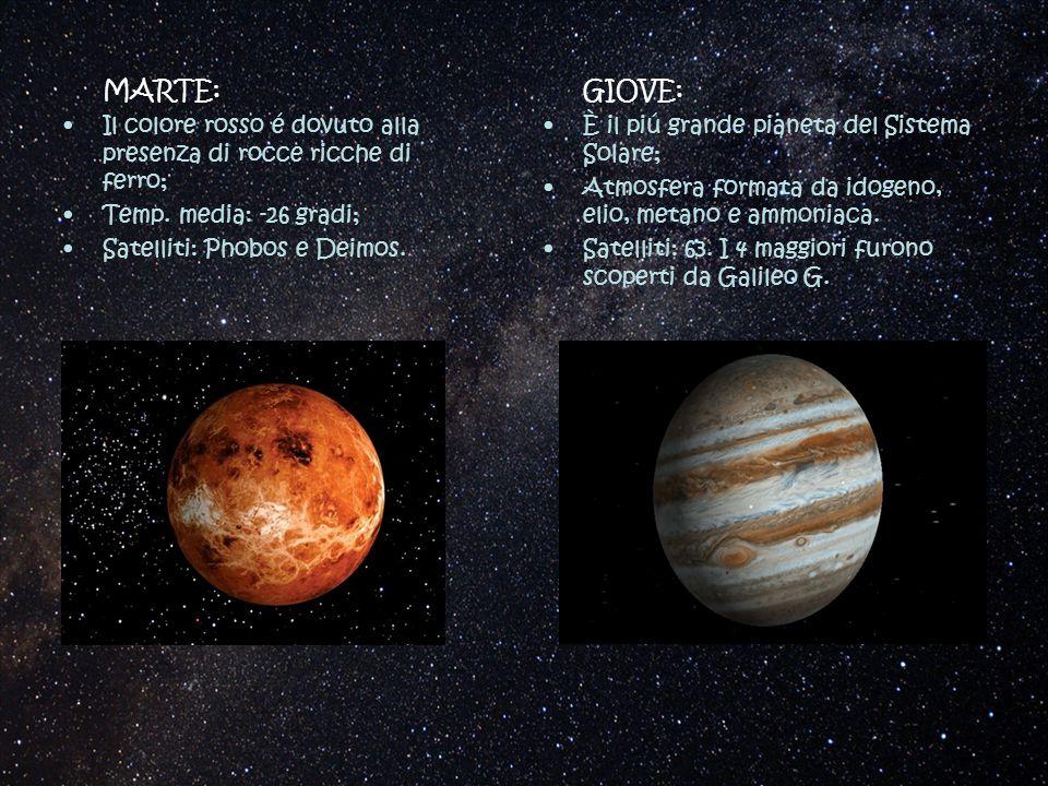 MARTE: Il colore rosso é dovuto alla presenza di rocce ricche di ferro; Temp. media: -26 gradi; Satelliti: Phobos e Deimos. GIOVE: È il piú grande pia