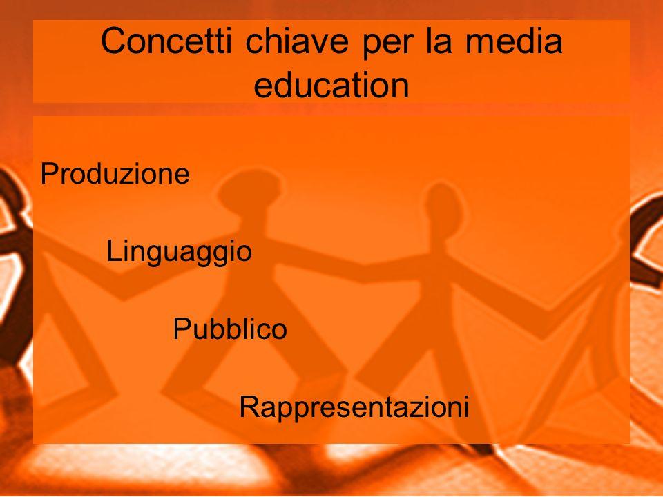 Concetti chiave per la media education Produzione Linguaggio Pubblico Rappresentazioni