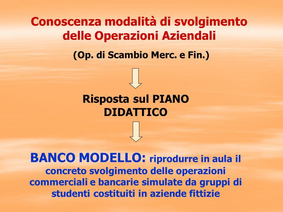 (Op. di Scambio Merc.