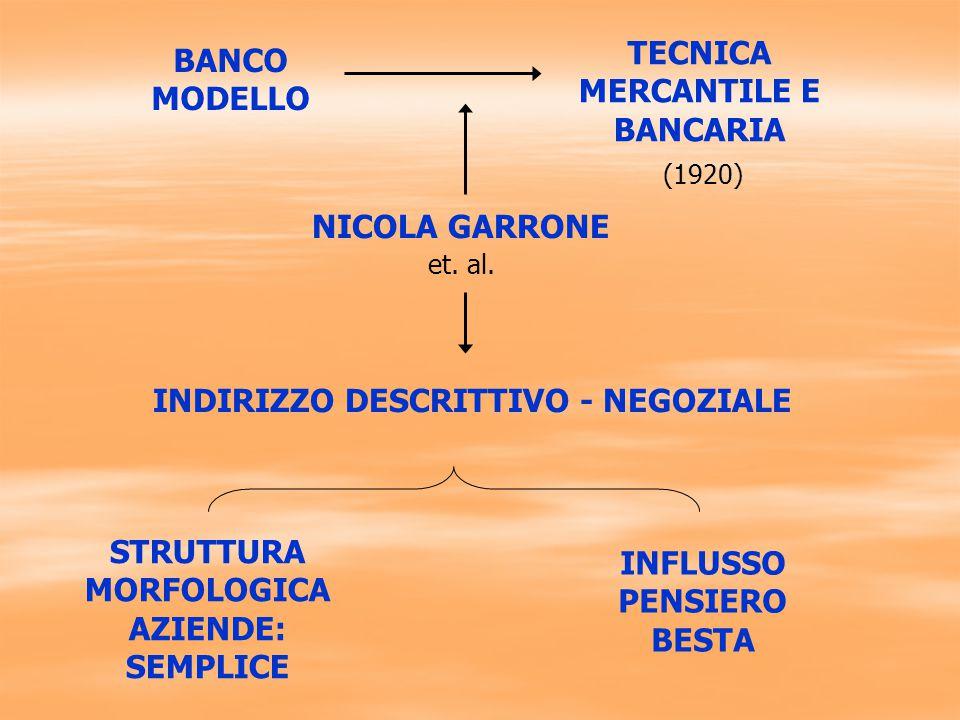 (1920) TECNICA MERCANTILE E BANCARIA NICOLA GARRONE et.