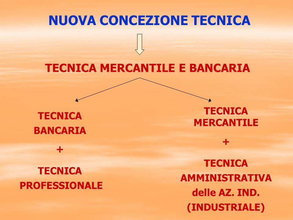 TECNICA MERCANTILE E BANCARIA NUOVA CONCEZIONE TECNICA TECNICA BANCARIA + TECNICA PROFESSIONALE TECNICA MERCANTILE + TECNICA AMMINISTRATIVA delle AZ.