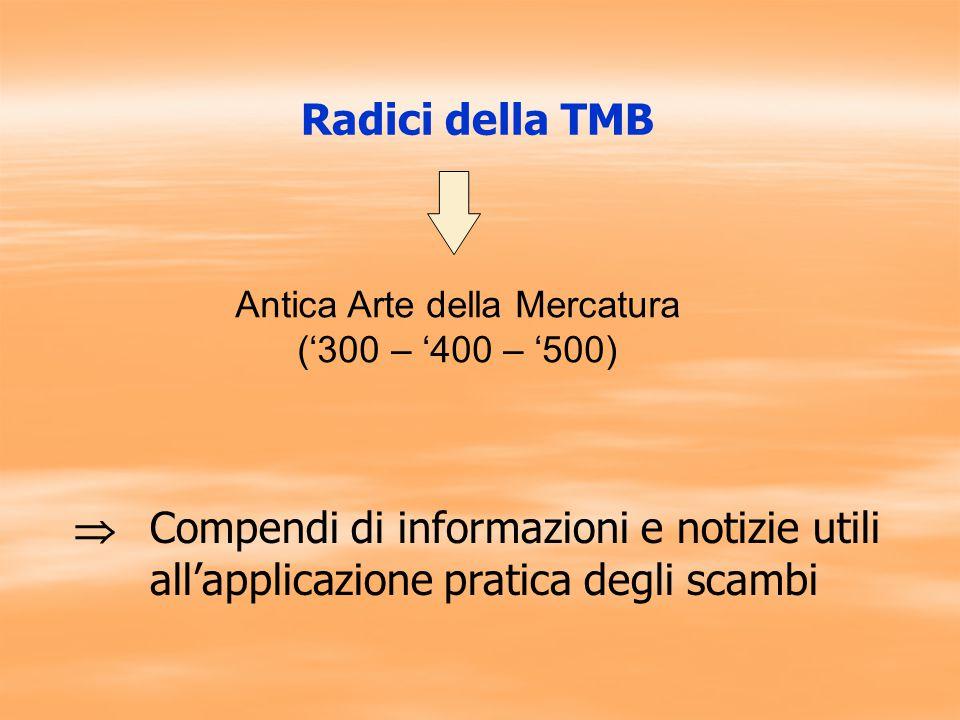 Radici della TMB Antica Arte della Mercatura ('300 – '400 – '500) Compendi di informazioni e notizie utili all'applicazione pratica degli scambi 