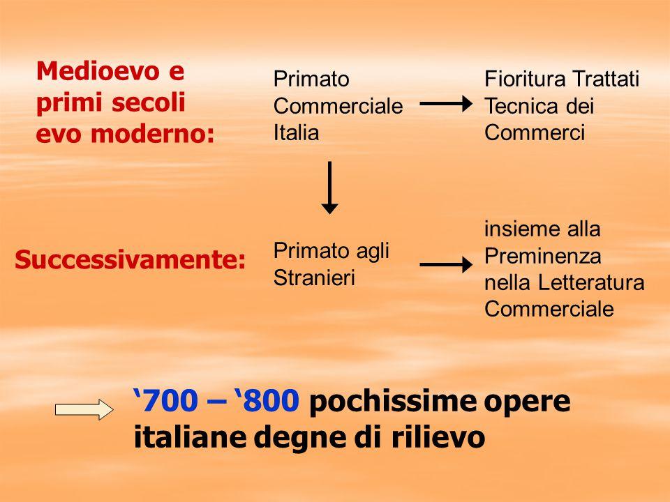 1.influsso POSITIVISMO 2. ruolo alcuni PENSATORI-SIMBOLO 3.