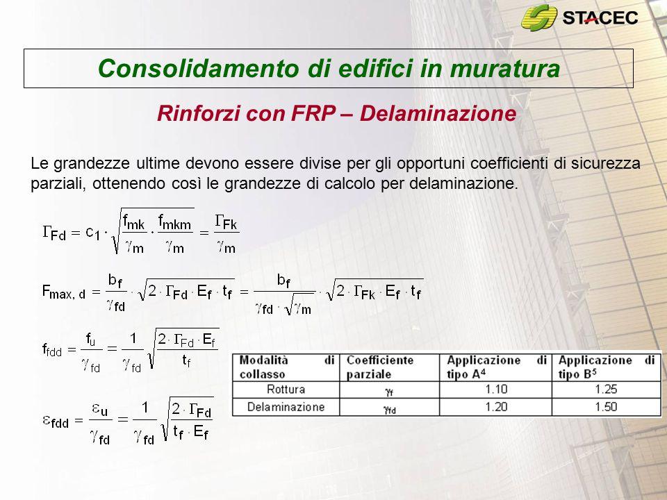 Consolidamento di edifici in muratura Rinforzi con FRP – Delaminazione Le grandezze ultime devono essere divise per gli opportuni coefficienti di sicu