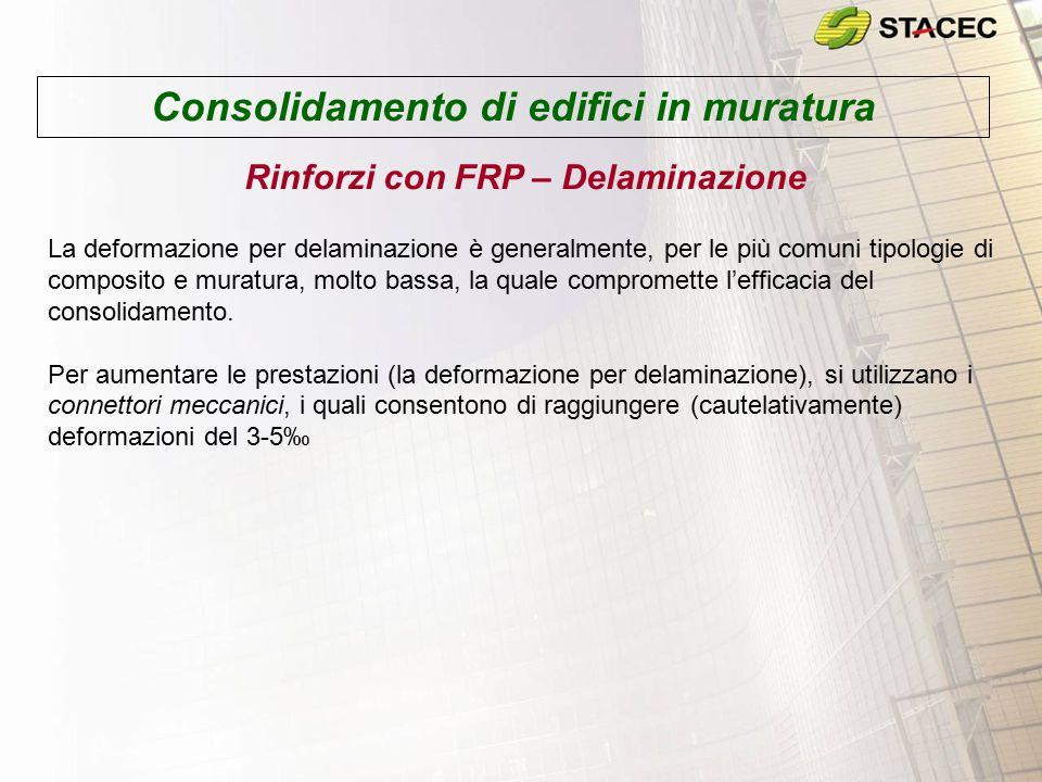 Consolidamento di edifici in muratura Rinforzi con FRP – Delaminazione La deformazione per delaminazione è generalmente, per le più comuni tipologie d