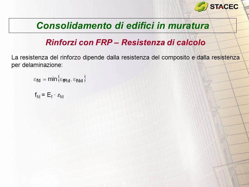 Consolidamento di edifici in muratura Rinforzi con FRP – Resistenza di calcolo La resistenza del rinforzo dipende dalla resistenza del composito e dal