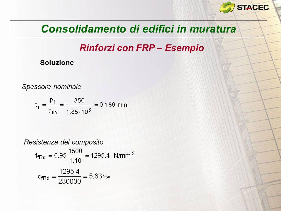 Consolidamento di edifici in muratura Rinforzi con FRP – Esempio Soluzione Spessore nominale Resistenza del composito