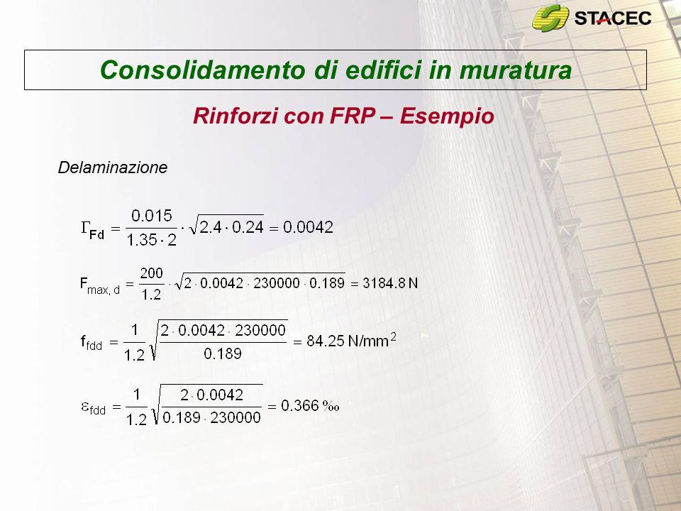 Consolidamento di edifici in muratura Rinforzi con FRP – Esempio Delaminazione