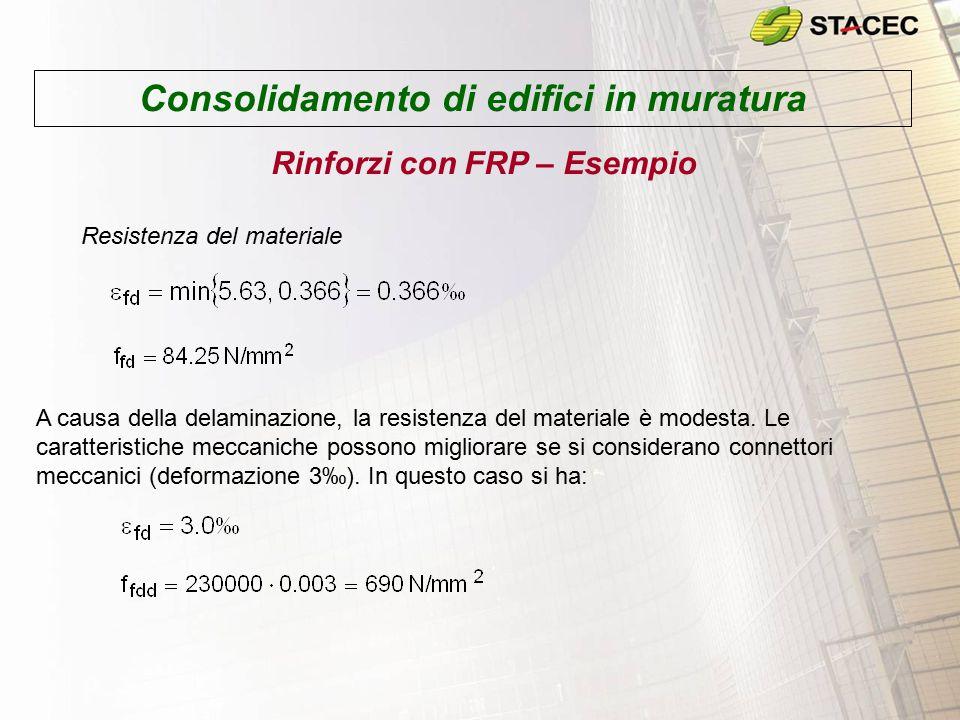 Consolidamento di edifici in muratura Rinforzi con FRP – Esempio Resistenza del materiale A causa della delaminazione, la resistenza del materiale è m