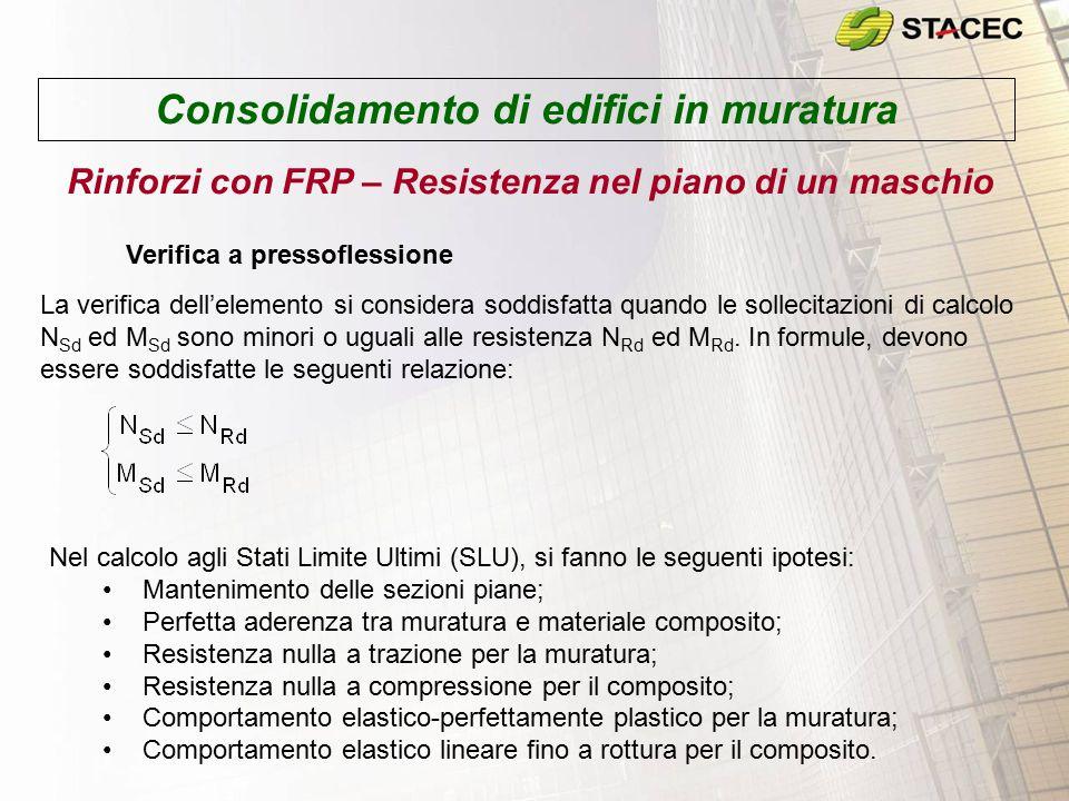 Consolidamento di edifici in muratura Rinforzi con FRP – Resistenza nel piano di un maschio Verifica a pressoflessione La verifica dell'elemento si co