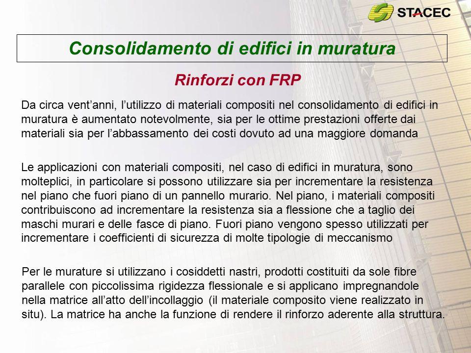Consolidamento di edifici in muratura Rinforzi con FRP Da circa vent'anni, l'utilizzo di materiali compositi nel consolidamento di edifici in muratura