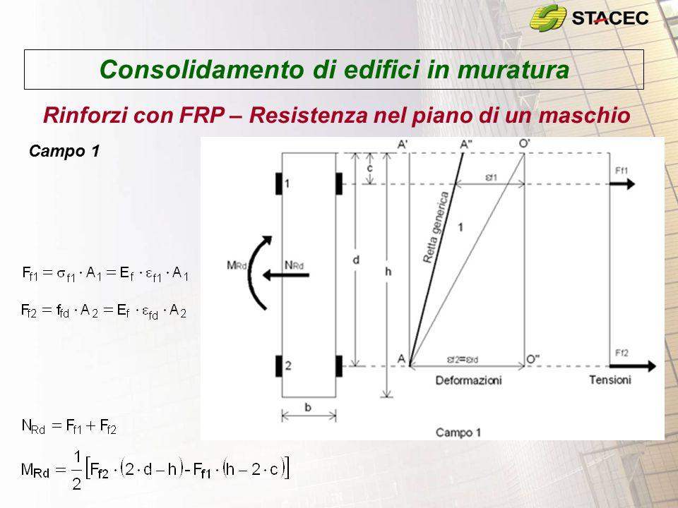 Consolidamento di edifici in muratura Rinforzi con FRP – Resistenza nel piano di un maschio Campo 1
