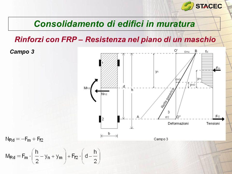 Consolidamento di edifici in muratura Rinforzi con FRP – Resistenza nel piano di un maschio Campo 3