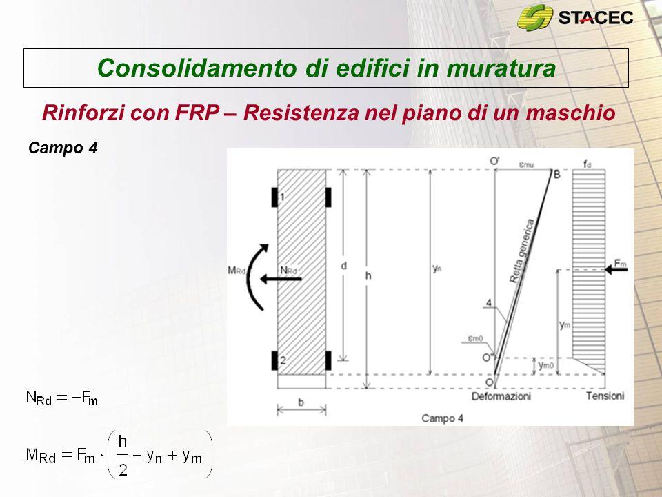 Consolidamento di edifici in muratura Rinforzi con FRP – Resistenza nel piano di un maschio Campo 4