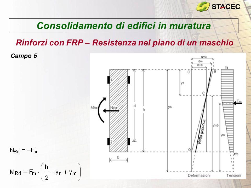 Consolidamento di edifici in muratura Rinforzi con FRP – Resistenza nel piano di un maschio Campo 5