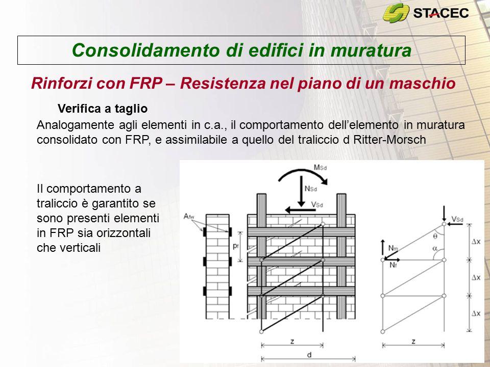 Consolidamento di edifici in muratura Rinforzi con FRP – Resistenza nel piano di un maschio Verifica a taglio Analogamente agli elementi in c.a., il c