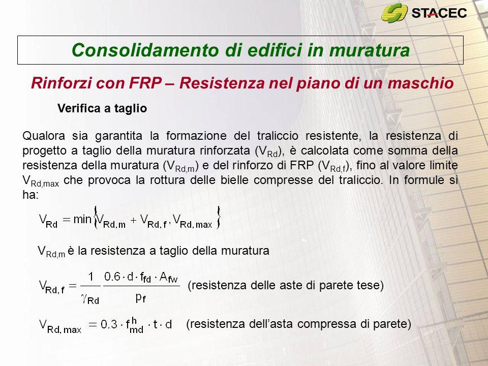 Consolidamento di edifici in muratura Rinforzi con FRP – Resistenza nel piano di un maschio Verifica a taglio Qualora sia garantita la formazione del